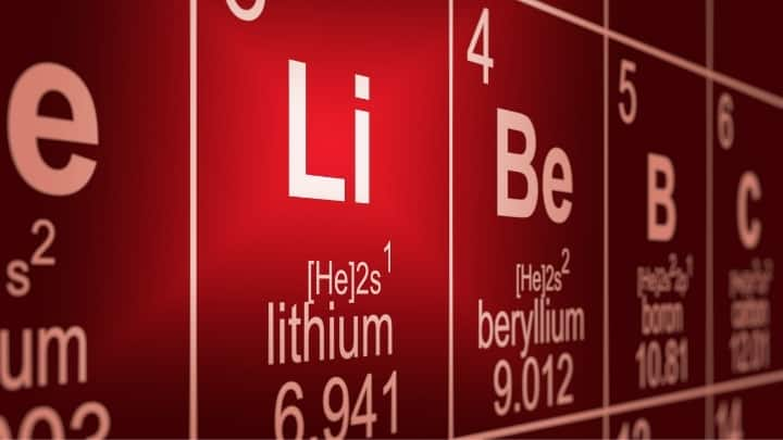 Lithium - Elements chart
